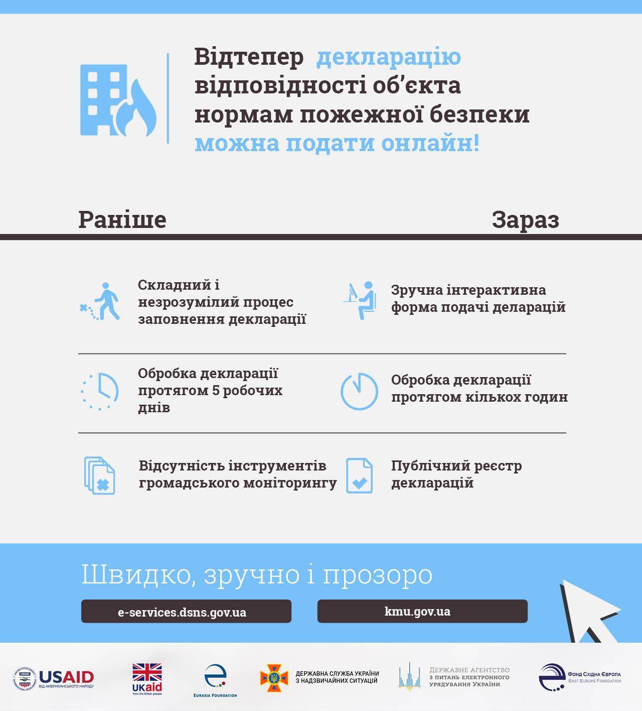 https://www.kmu.gov.ua/storage/app/uploads/public/5a8/452/a1c/5a8452a1c6454063172279.png